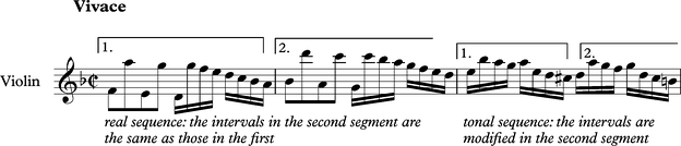 J.S. Bach Concerto for Two Violins in D minor, first movement, bars 22-24