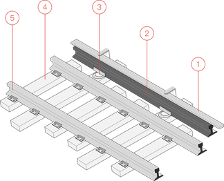 Third rail layout. 1:Cover 2:Power rail 3:Insulator 4:sleeper 5:Rail