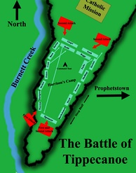 Layout of the battlefield