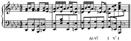 "Excerpt from ""Maple Leaf Rag"" by Scott Joplin (1899), seventh chord resolution[69]  Play (help·info). The seventh resolves down by half step."
