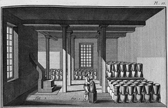 Sugar curing house, 1762: Sugar pots and jars on sugar plantations served as breeding place for larvae of A. aegypti, the vector of yellow fever.