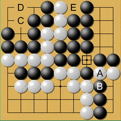 "A simplified ko fight on a 9×9 board. The ko is at the point marked with a square—Black has ""taken the ko"" first. The ko fight determines the life of the A and B groups—only one survives and the other is captured. White may play C as a ko threat, and Black properly answers at D. White can then ""take the ko"" by playing at the square-marked point (capturing the one black stone). E is a possible ko threat for Black."