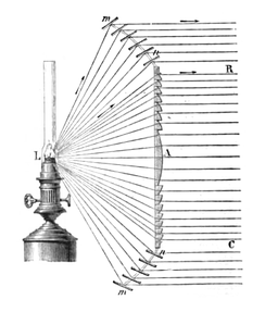 Diagram depicting how a spherical Fresnel lens collimates light