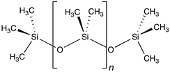 Structure of polydimethylsiloxane, illustrating a polymer with an inorganic backbone.