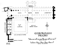 Site plan of Gisborough Priory