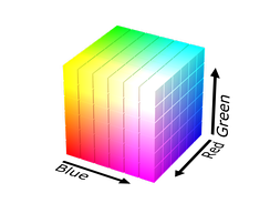 The RGB color model mapped to a cube. The horizontal x-axis as red values increasing to the left, y-axis as blue increasing to the lower right and the vertical z-axis as green increasing towards the top. The origin, black is the vertex hidden from view.