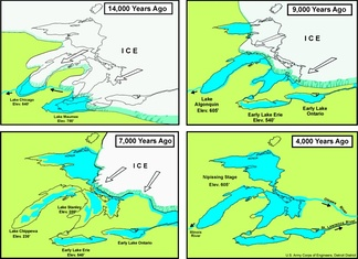 Stages of proglacial lakes in the region of the current North American Great Lakes.