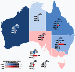 Popular vote by state and territory with graphs indicating the number of seats won. As this is an IRV election, seat totals are not determined by popular vote by state or territory but instead via results in each electorate.