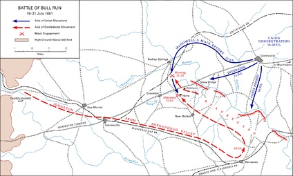 Movements July 16–21, 1861