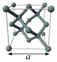 Ball-and-stick model of the unit cell of silicon. X-ray diffraction measures the cell parameter, a, which is used to calculate a value for the Avogadro constant.