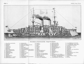 Cross section of a German pre-dreadnought Wittelsbach-class battleship, circa 1914