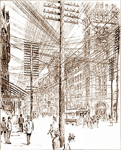 New York City streets in 1890. Besides telegraph lines, multiple electric lines were required for each class of device requiring different voltages