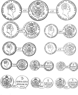 Models of Polish coins under the reign of Alexander I