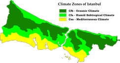Microclimates of Istanbul according to Köppen–Geiger classification system