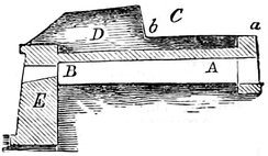 "Cross-section of a 19th-century fortification; a gun at position ""C"" would be firing from a barbette position"