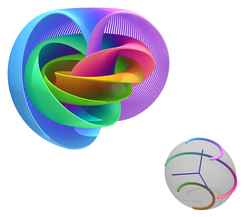 The Hopf fibration of the 3-sphere, by Villarceau circles, over the complex projective line with its Fubini–Study metric (three parallels are shown).  The identity S3(1)/S2(1) = π/2 is a consequence.