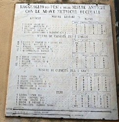 "An example of metrication in 1860 when Tuscany became part of modern Italy (ex. one ""libbra"" = 339.54 grams)"