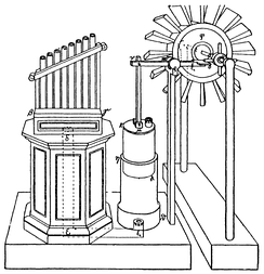 A 19th-century reconstruction of Heron's wind-powered organ description.