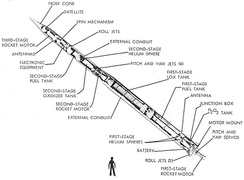 Able rocket stage, is the second stage in the Vanguard rocket cutaway view