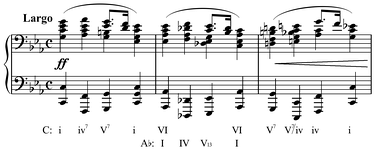 Common-chord modulation in the opening of Chopin's Prelude in C minor, Op. 28, No. 20.[4] Play (help·info)
