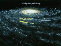 Kepler's search volume, in the context of the Milky Way