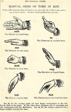 Depiction of Curwen's Solfège hand signs. This version includes the tonal tendencies and interesting titles for each tone.