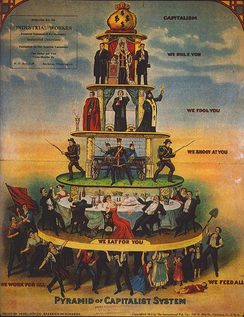 The Pyramid of Capitalist System from 1911 illustrates the IWW's critique of capitalism.
