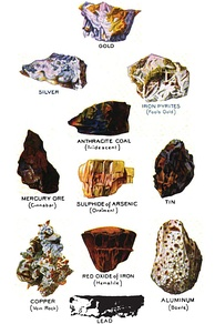 A color chart of some raw forms of commercially valuable metals.[22]