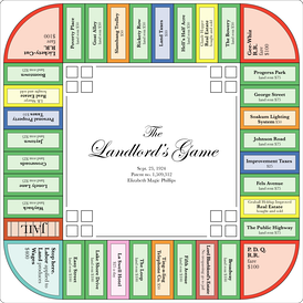 Landlords Game board, based on Magie's 1924 US patent (no. 1,509,312).