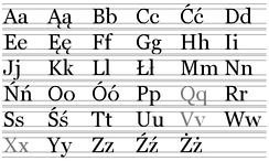 The Polish alphabet contains 32 letters. Q, V and X are not used in the Polish language.