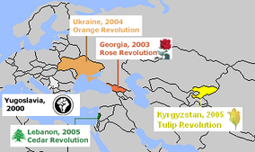 Map of colour revolutions from 2000 to 2005