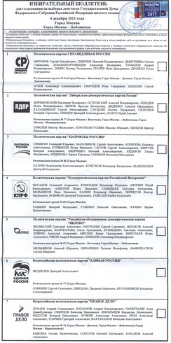 Russian ballot to the 2011 State Duma elections with list of political parties