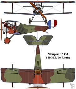 Nieuport 16 fighter in camouflage adopted during the Battle of Verdun