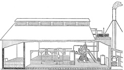 Layout of a late 19th-Century ice factory