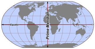 Meridians run between the North and South poles.