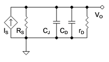 Small-signal circuit for p–n diode driven by a current signal represented as a Norton source.