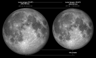 Comparison of the Moon's apparent size at lunar perigee–apogee