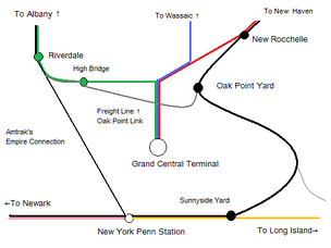 Diagram of intercity and commuter rail services around New York City, showing Penn Station and Grand Central Terminal