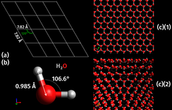 The three-dimensional crystal structure of H2O ice Ih (c) is composed of bases of H2O ice molecules (b) located on lattice points within the two-dimensional hexagonal space lattice (a).[6][7]