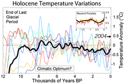 Temperature variations during the Holocene
