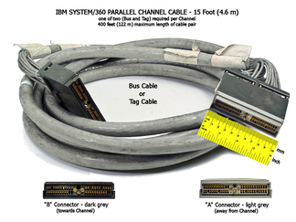 Cable used as Bus or Tag cable for IBM System/360