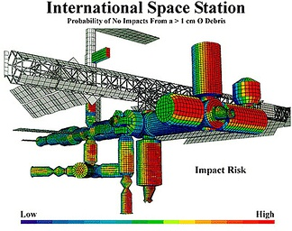 NASA's illustration showing high impact risk areas for the International Space Station