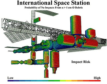Example of risk assessment: A NASA model showing areas at high risk from impact for the International Space Station