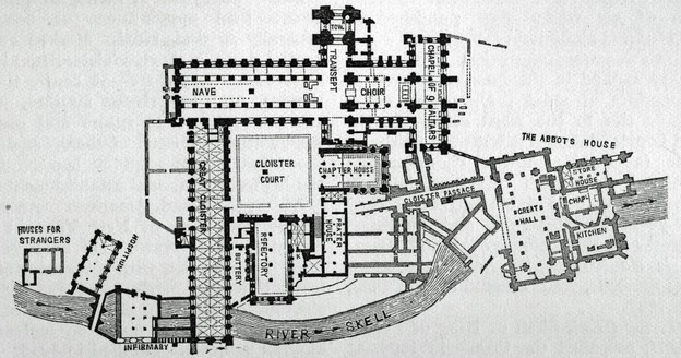 Ground plan of Fountains Abbey