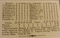 Box score from 1876