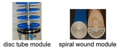 Disc tube module and Spiral wound module