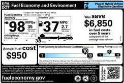 Monroney label showing EPA's fuel economy and environmental comparison label for the 2013 Chevrolet Volt