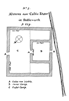 A plan of Castleshaw drawn by Thomas Percival in 1752 showing the fort and the later fortlet