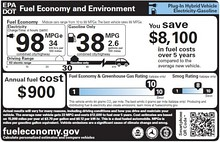 Typical EPA's new fuel economy label for an extended-range electric vehicle like the Chevrolet Volt (top), and for a blended or series-parallel plug-in hybrid (bottom)