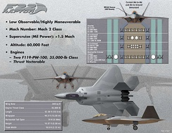 USAF poster of key F-22 features and armament